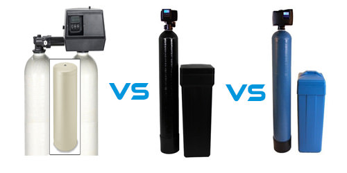 water softener buying guide